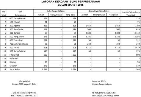 contoh laporan bulanan perpustakaan smp 1 selat maret 2015