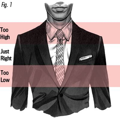 s accessories tie bar the why the what the how