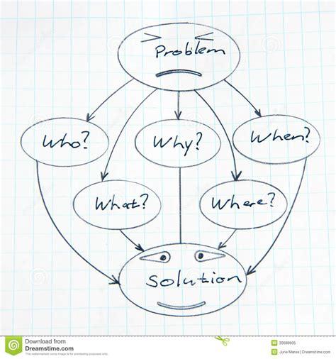 sketch flowchart problem solving royalty free stock photo image 30688605
