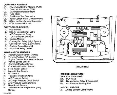 service manuals schematics 1995 oldsmobile 98 on board diagnostic system service manual 1995 oldsmobile 88 free repair manual 1965 oldsmobile chassis service manual