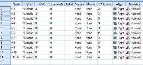 cara uji validitas soal uraian dengan spss cara uji validitas data menggunakan spss terbaru