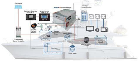boat inverter wiring diagram diagram wiring diagrams for