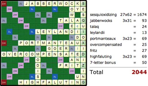 high score scrabble words serial this theoretically is the highest possible