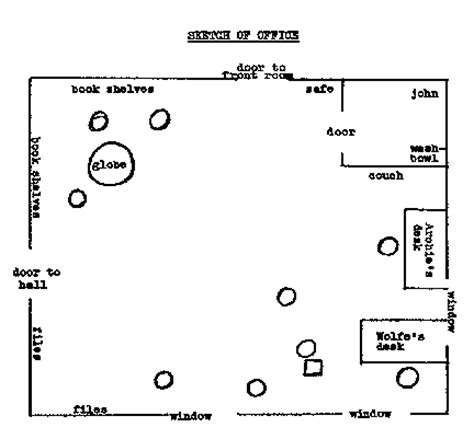 layout of nero wolfe s office other things wolfean nero wolfe