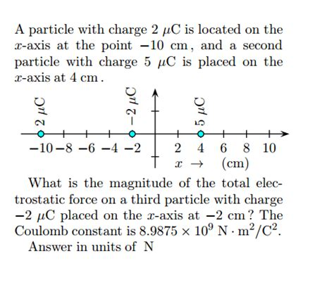 Questions To Help You Be In Charge Of Your Happiness by Solved A Particle With Charge 2mu C Is Located On The X A