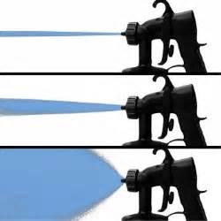 Alat Semprot Tanaman paint zoom alat semprot serbaguna bisa untuk menyiram