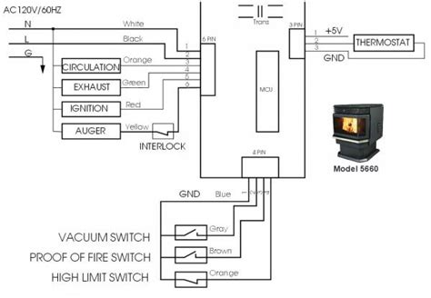 emerson thermostat wiring diagram for home white rodgers