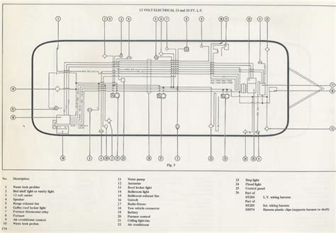 1973 airstream wiring diagram wiring schematic 1972 20ft