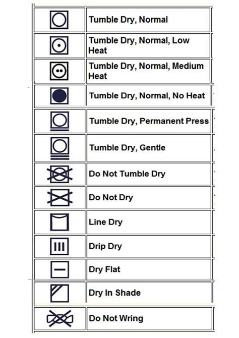 Kain Lebel Laundry 1 simbol label pakaian metawede
