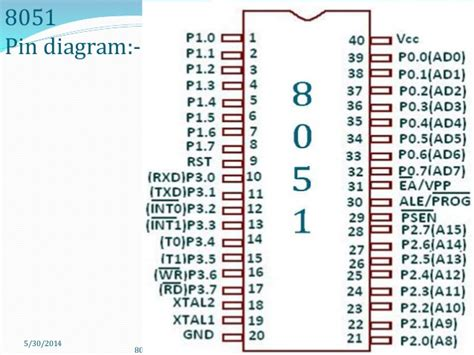 pic controller pin diagram 20 pin power supply diagram 20 free engine image for
