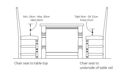 minimum and maximum workable dining table and chair