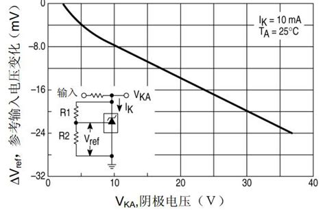 tl431 resistor calculator tl431 resistor calculator 28 images how to calculate this ldo regulator and how to prevent