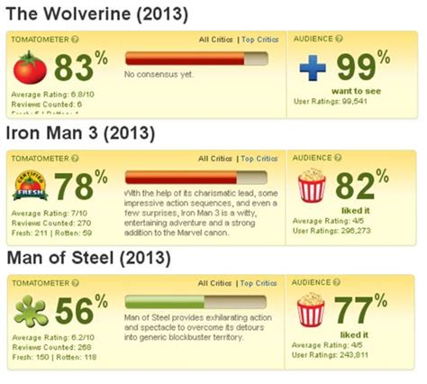 iron 3 rotten tomatoes trailers reviews