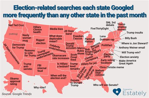how to questions each state googles more frequently than any other state estately blog election related searches each state googled more