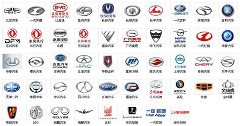Best Seller All Brands best selling cars around the globe how the are