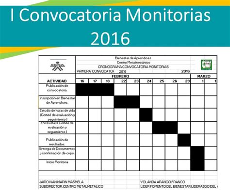 cronograma de contrato de docentes 2016 search results for adjudicacion de docentes 2016 black