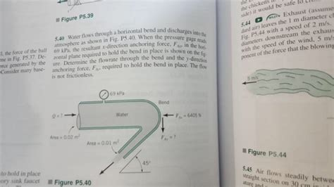 water flows through a horizontal bend and discharg