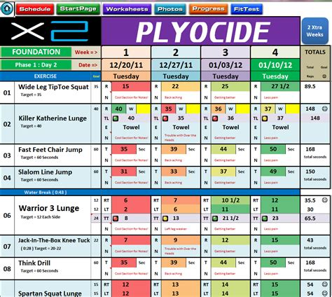 P90x2 Worksheets by P90x2 171 Excel Workout Tools