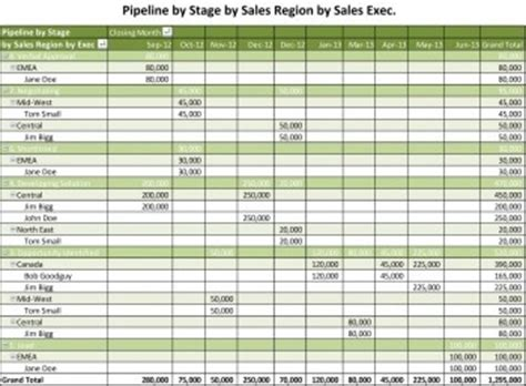 business pipeline template sales funnel excel template with win loss analysis tool