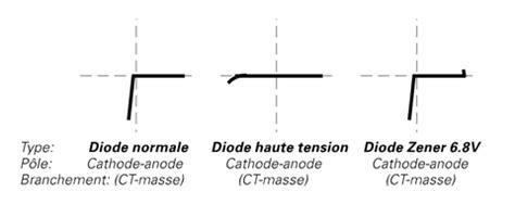diode testing using ohmmeter testing diodes with oscilloscopes 28 images testeur de composants hameg hz65 testing diodes