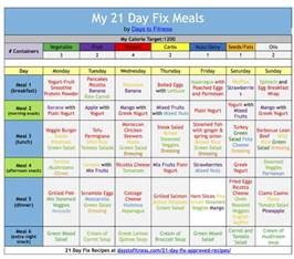 21 Day Fix Meal Plan Template by 21 Day Fix Plan Explained Days To Fitness