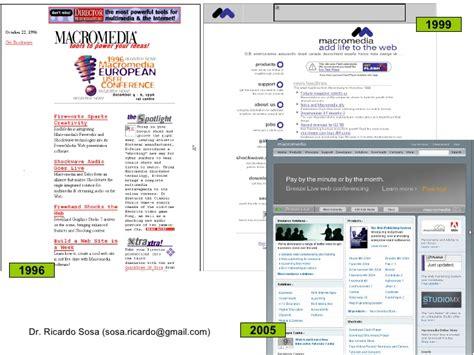 web layout history web design history