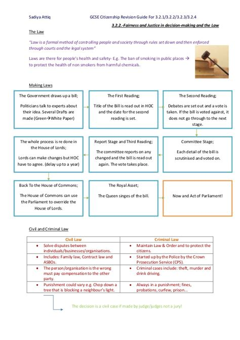 libro gcse revision notes for gcse citizenship revision notes year 10