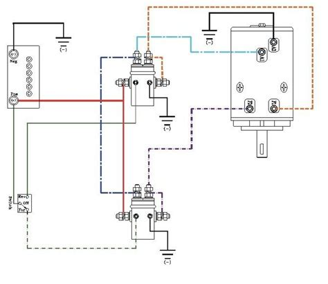 powermax winch wiring diagram winch wiring diagram http www automanualparts