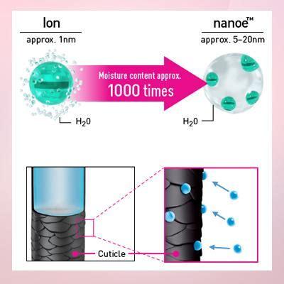 Ac Panasonic Nanoe G 3 4 Pk panasonic eh na65 k nanoe hair dryer professional quality with 3 attachments