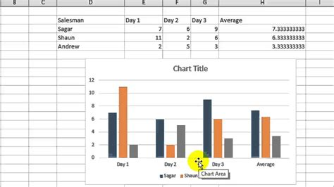 excel format x axis time excel 2007 graph change x axis scale how to change x
