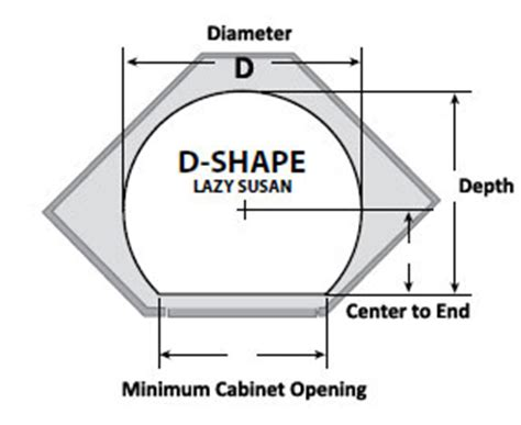 lazy susan cabinet door dimensions lazy susans buying guide kitchensource