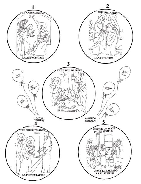 free coloring pages of mysteries of the rosary