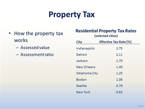Dallas County Property Tax Payment Records Residential Property Tax Images