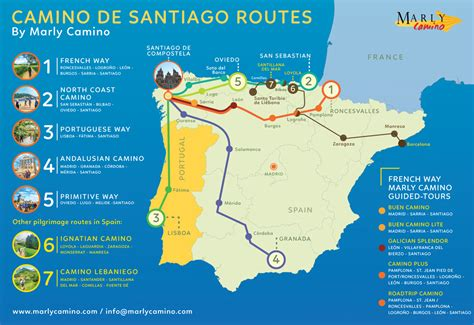 camino de santiago maps how to choose the right camino de santiago route for you