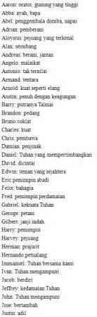 Arti Nama Daftar Nama Bayi Laki Related Keywords Daftar Nama Bayi