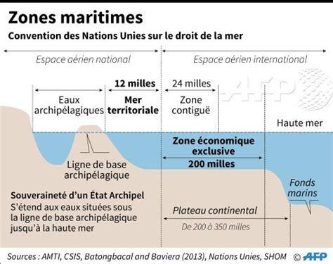 le droit la 2717857087 les diff 233 rents espaces maritimes selon la convention des nations unies sur le droit de la mer
