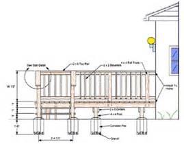 Professional Landscape Design Software by Deck Plan Software Deck Designs Design A Deck