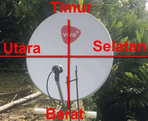 Lnb Ku Band Leonor Mmp 02db cara tracking smv freesat mmp raja at satelit abs 2 antena parabola