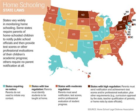 home schooling state laws visual ly