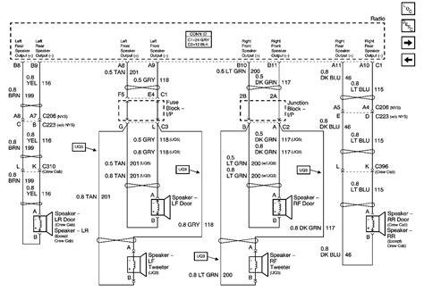 2002 gmc envoy speaker wiring diagram choice image diagram writing sle ideas and guide 2003 gmc yukon stereo wiring diagram wiring diagram image