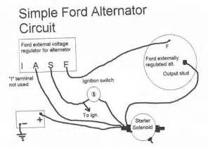 1977 ford alternator wiring diagram 1974 ford alternator