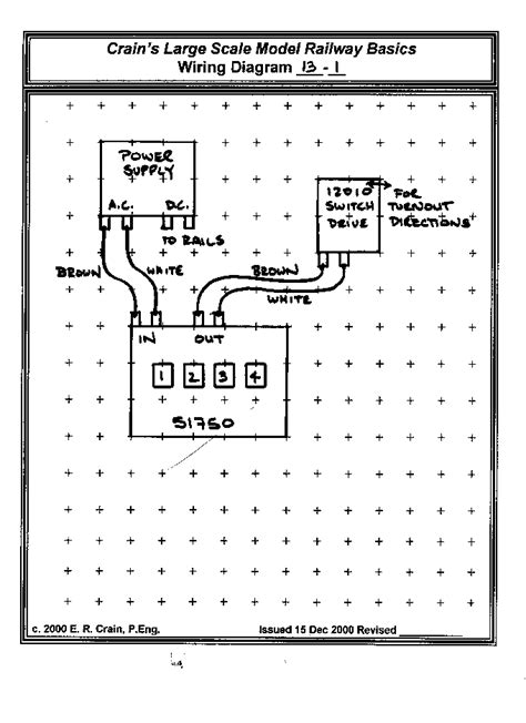 Crain's Railway Pages | Large Scale Model Railway Basics