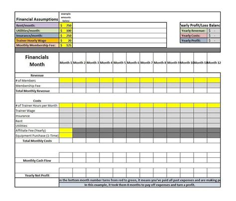 monthly p l template restaurant monthly profit and loss statement template
