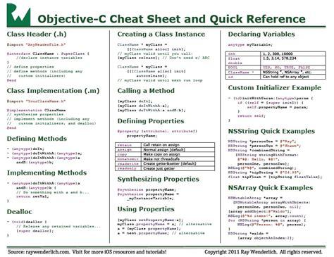 design pattern objective c учебник objective c скачать skachatsoftdljaks16