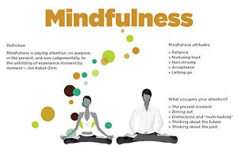 printable mindfulness poster a3 poster mindfulness word art picture self help yoga
