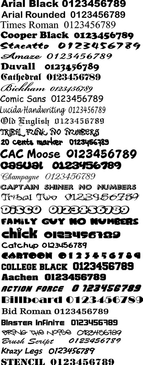typography chart font chart