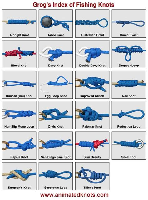 fishing knots how to tie fishing knots animated