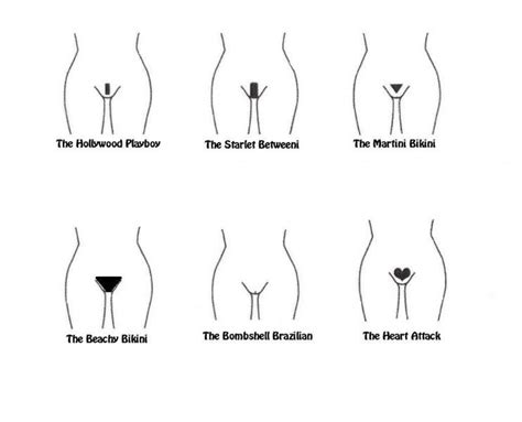 brazilian vaginal haircut pics how to reduce the pain of bikini waxing