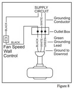 How To Install A 3 Speed Ceiling Fan Switch Slowing A Ceiling Fan Ars Technica Openforum