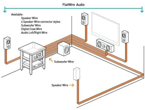 in wall speaker wiring diagram speakers to wiring